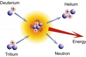 Reaccion fusion 1